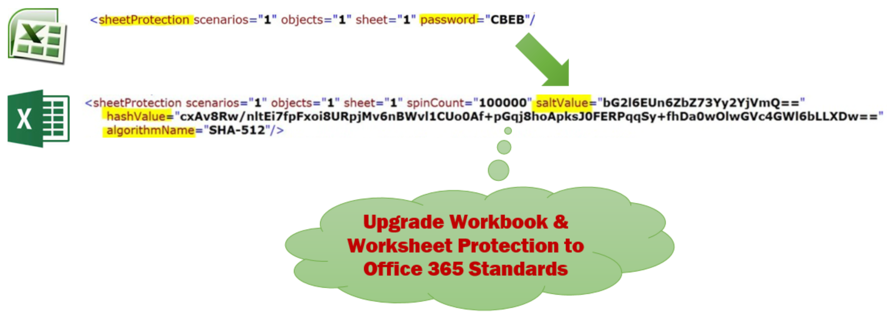 How To Upgrade Worksheet Protection In Excel